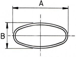 Click for oval size list